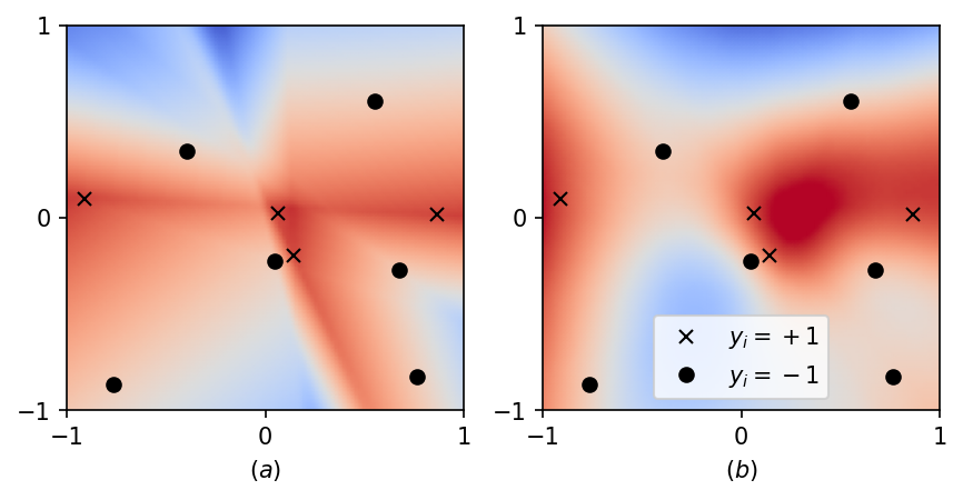 Gradient descent for wide two-layer neural networks – II: Generalization and implicit bias
